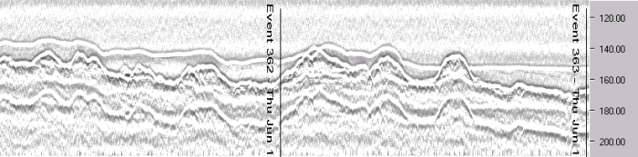 Air gun seismic reflection profile                 showing sub-bottom penetration down to bedrock
